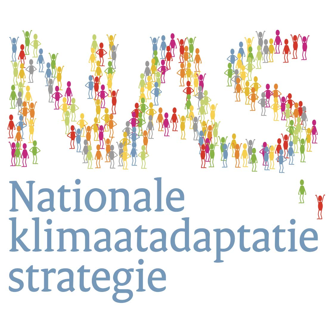 NAS Nationale klimaatadaptatie strategie