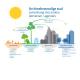 Infographics om klimaatadaptatie goed uit te leggen